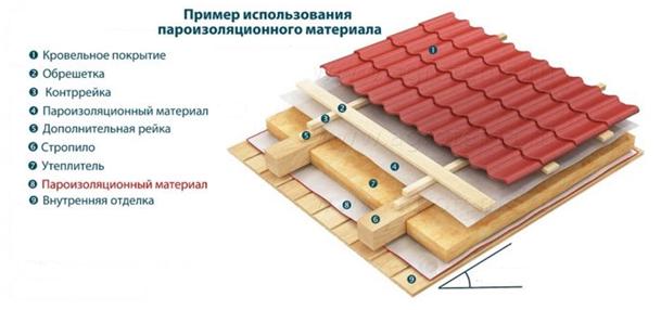 Пароизоляционная пленка инструкция по монтажу и использованию