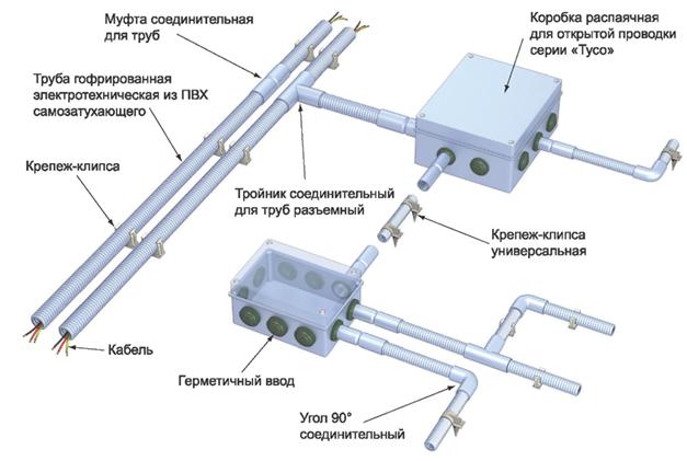 Электропроводка под натяжным потолком своими руками (15 фото)