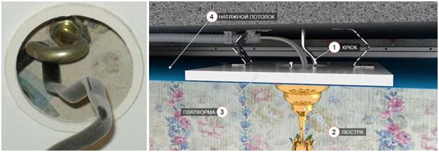 Как выбрать споты для натяжного потолка? (21 фото)